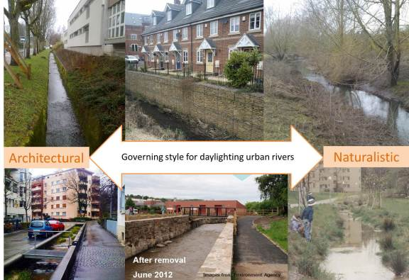 Style guide for daylighting urban rivers